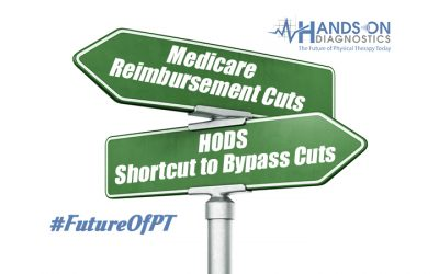 Will Your Practice Survive the new Medicare Cuts? See our WEBINAR.